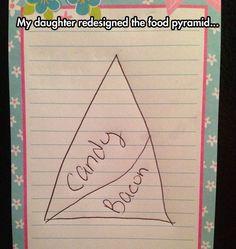 I Like This New Pyramid