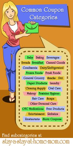 http://www.stay-a-stay-at-home-mom.com/coupon-categories.html Top Coupon Categories