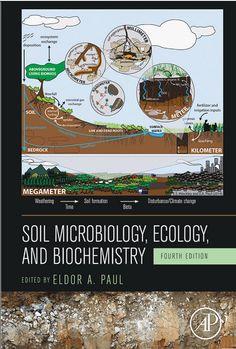 Magnetic resonance spectroscopy tools for neuroscience for Soil biology and biochemistry