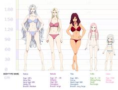 What you see there are few body types names I will use as bases for patreon. file with detachable head, faceelements, h. BODYTYPES - new feature Female Character Design, Character Modeling, Character Design Inspiration, Character Art, Drawing Reference Poses, Anatomy Reference, Girl Anatomy, Human Drawing, Anime Art Girl