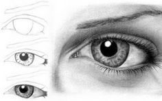 Step By Step Drawing Tutorial To Draw Human Eyes.