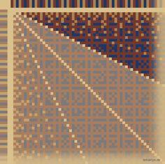 """Alle primen Teilbarkeitskonstellationen und natürlich auch die Primzahlen selbst sind der rot-braune Hintergrund. Die Primzahlen 2 und 3 ergänzen sich zu einem perfekt symmetrischen Muster. Sie bilden das Grundgerüst für die """"Primzahlkanäle"""" des 6er Zwillingstaktes! Die Zahl 4 geht in der Primzahl 2 auf. Die Ziffern 1 + 2 + 3 + 4 sichern also den 6er Takt ab. Ab der Primzahl 5 werden die """"Primzahlkanäle"""" systematisch wieder """"verstopft"""". http://tetraktys.de/zahlentheorie-4.html"""