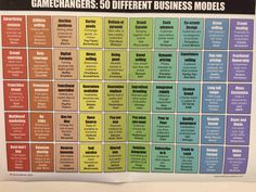 The world is changing (technological, customers, data) fast where companies must reinvent their value propositions and find new business models. #gamechangers by Kevin Sigliano