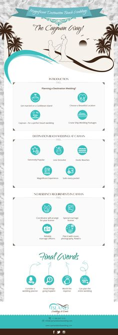 INFOGRAPHIC: MAGNIFICENT DESTINATION Beach Weddings – The CAYMAN Way!