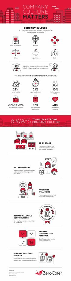6 Ways to Improve Your Company Culture - #infographic