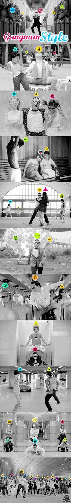 behind the scenes of Gangnam Style