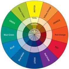 Color wheel - shades, tints, tones