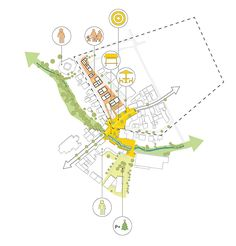 Felixx + De Zwarte Hond won the competition for the strategic transformation of Alpen. Alpen is a municipality in North Rhine-Westphalia, Germany. A closed international competition was organized for Urban Design Concept, Urban Design Diagram, Urban Design Plan, Site Analysis Architecture, Architecture Graphics, Concept Architecture, Architecture Diagrams, Sustainable Architecture, Landscape Architecture