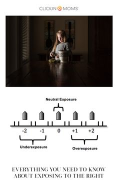 ETTR not only retains as much detail in the highlights as possible but also shifts the entire histogram to the right, preserving more detail in my shadows.
