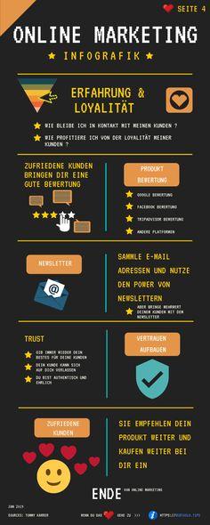 Online Marketing Infografik - Seite 4 von 4