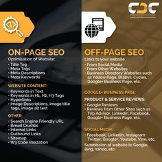 Do you feel like, you have done everything, but still your website is not appearing on Google Search Result Pages? Well, rely on CDC IT SERVICES. We are a UK based digital marketing and IT company offering a complete gamut of On-Page and Off-Page SEO Services that help to increase the search engine ranking of your website. To know more, feel free to contact us. We will be happy to help you. Yellow Pages, On Page Seo, Google Search Results, Seo Optimization, Your Website, Business Pages, Do You Feel, Do Everything, Seo Services