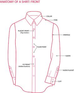 Anatomy of a Dress Shirt | Image Granted