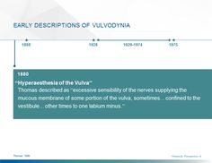 Vulvodynia: A Common and Under-Recognized Pain Disorder in Women and Female Adolescents -- Integrating Current Knowledge Into Clinical Practice