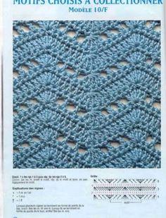 Crochet: Pattern