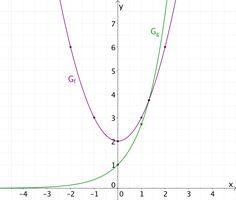 1 1 6 trigonometrische funktionen trigonometrische funktionen abitur und mathe abi. Black Bedroom Furniture Sets. Home Design Ideas