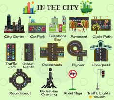 Places in the City Vocabulary in English (with Pictures) - 7 E S L English Writing Skills, Learn English Grammar, English Vocabulary Words, English Language Learning, English Words, English Lessons, Teaching English, Kids English, English Study