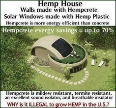 Eco Friendly Sustainable #Hemp House in Asheville, North Carolina - Some benefits of Hempcrete include carbon negative construction, breath-ability, & reduced cost of heating & cooling.
