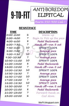 Treadmills vs Ellipticals: a comparison burn around 400 calories with this 25 minute elliptical routine! never get bored workout Fitness Motivation, Fitness Diet, Health Fitness, Treadmill Workouts, At Home Workouts, Workout Routines, Workout Plans, Workout Ideas, Eliptical Hiit Workout