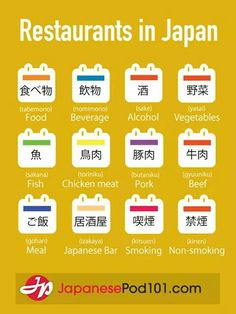 Vocabulary for restaurants/eating in Japan