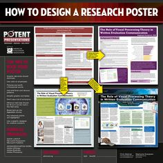 Academic Research Poster Design Thesis Writing, Research Writing, Research Skills, Dissertation Writing, Academic Writing, Essay Writing, Writing Tips, Writing Skills, Scientific Poster Design