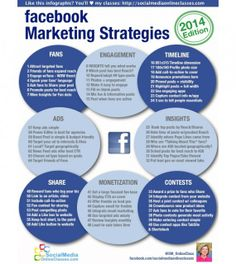 64 neue Facebook Marketing Strategien