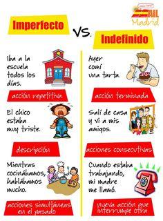 ¿Conocéis la diferencia entre el pretérito imperfecto y definido? Con estas sencillas reglas de uso aprenderéis a hacerlo con facilidad. #Spanish #learnSpanish