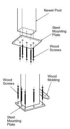To Install a Floor Level Newel Post Using Newel Post Fasteners How do you install a floor level newel post? There are several ways, all described here!How do you install a floor level newel post? There are several ways, all described here! Deck Stair Railing, Stair Newel Post, Stair Posts, Stair Banister, Newel Posts, Railing Ideas, Balcony Railing, Staircase Ideas, Basement Stairs