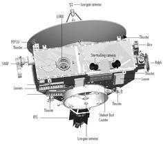New Horizons 2.jpg (769×688)