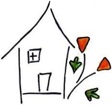Výsledek obrázku pro logo cottage