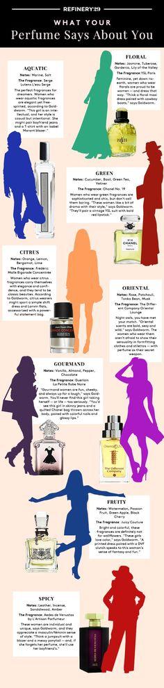 Que dice tu perfume sobre ti?