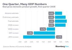 Economia USA: il crollo del Greggio non la fermerà - Materie Prime - Commoditiestrading