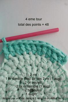Comment crocheter en brides un tapis rond de trapilho