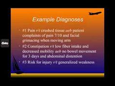 ▶ How to write a nursing diagnosis 2.mp4 - YouTube