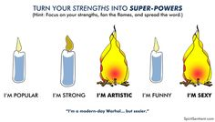 What are your strengths? Focus on them alone!