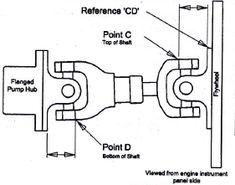 Machine Parts: Clarke Fire pump Engine Driveshaft Maintenance Machine Parts, Engineering, How To Remove, Pumps, Fire, Math Equations, Pumps Heels, Pump Shoes, Technology