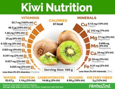 Kiwi Nutrition is not only a delicious tropical fruit low in calories, but it is also packed with nutrients and provides numerous health benefits. It is an excellent source of vitamin C, which not only boost the immune system, but also encourages collagen Nutrition Tips, Health And Nutrition, Subway Nutrition, Nutrition Quotes, Herbalife Nutrition, Proper Nutrition, Fitness Nutrition, Lemon Benefits, Health Fitness