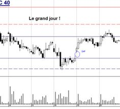 Turbo+CAC+40+:+Le+grand+jour+!