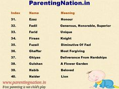The 4 most recommended muslim baby name books indian baby girl names with meaning gift of god negle Gallery