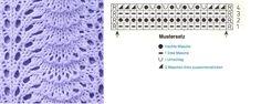 Lochmuster: Pfauenmuster ~ lace knittting pattern ~ Maschenzahl teilbar durch 17 + 2 Randmaschen. Die Reihen 1 – 4 und den Mustersatz von Pfeil bis Pfeil stets wiederholen. Die 1te Reihe ist eine Rück-Reihe. Alle Reihen der Strickschrift von rechts nach links ablesen.