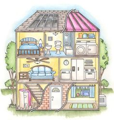 C34. La casa y los muebles: las preposiciones de lugar | Para los estudiantes de español (ELE)