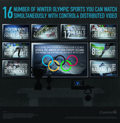 Control4 Gets into the Olympic Spirit! #Infographic #Olympics2014 #Control4