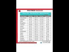 POLYMERWISE  POLYMERBAZAAR  14.10.16