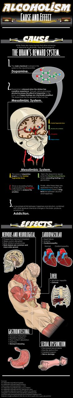 alcoholism cause and effect