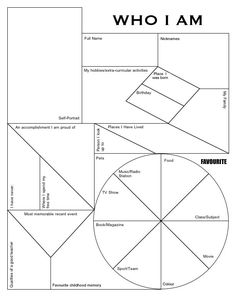 Chart originally used for teachers--('Who I Am' graphic information sheet--first week of school) I will use this for genealogy when interviewing/researching family for our family tree and genealogy. Simplistic but tells a LOT.