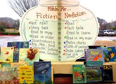 """Fishin for fiction and nonfiction Great Idea! Would change fiction/not real to """"made up"""""""