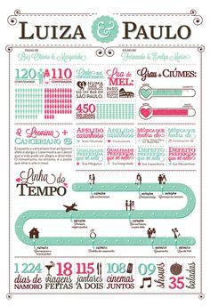 Infografico do namoro!
