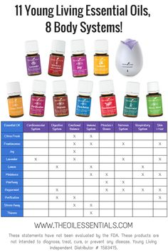 11 Young Living Essential Oils for 8 Body Systems!