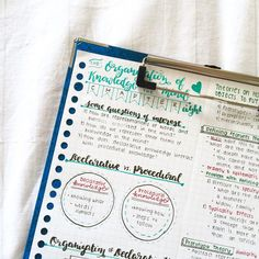 Organize and Study — kimching232: Feb. 27 || 50/100 Ah, I'm so...