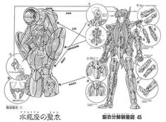 Saint Seiya, Aquarius Gold Cloth diagram
