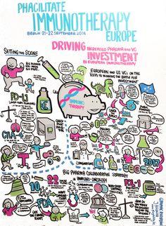 https://flic.kr/p/PAnfPZ | Phacilitate Immunotherapy Europe 3 | www.playability.de